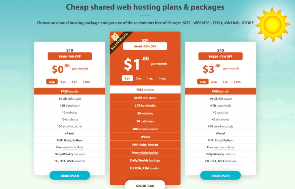 hostens web hosting prices